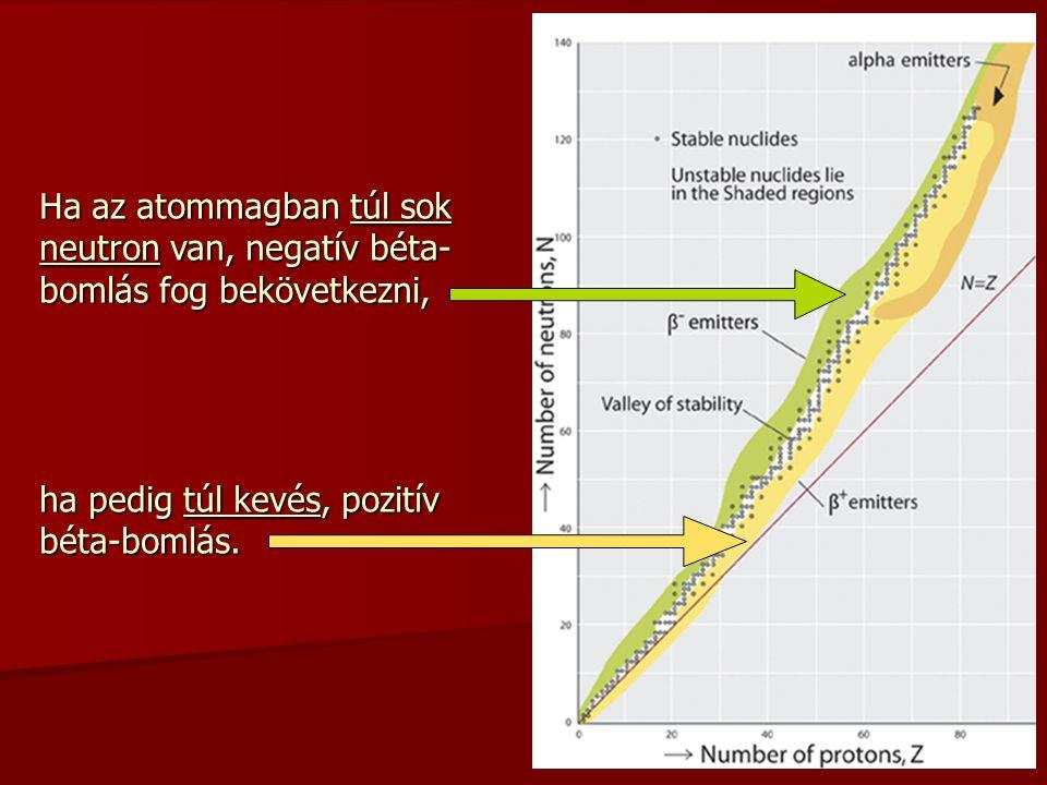 Ha az atommagban túl sok neutron van, negatív béta-bomlás fog bekövetkezni,
