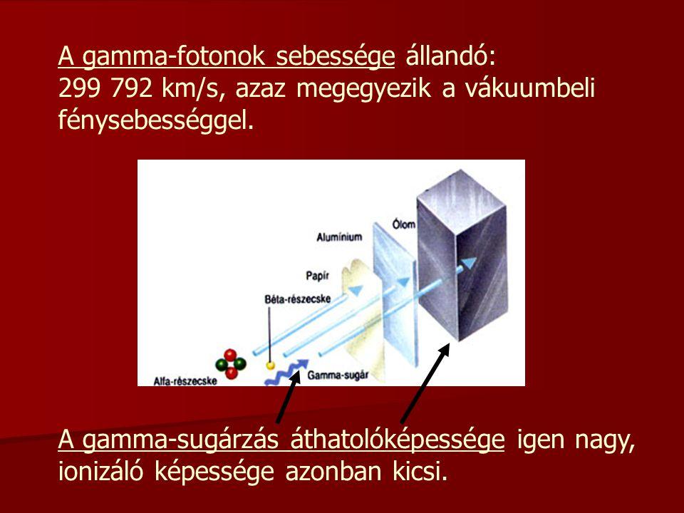 A gamma-fotonok sebessége állandó: 299 792 km/s, azaz megegyezik a vákuumbeli fénysebességgel.