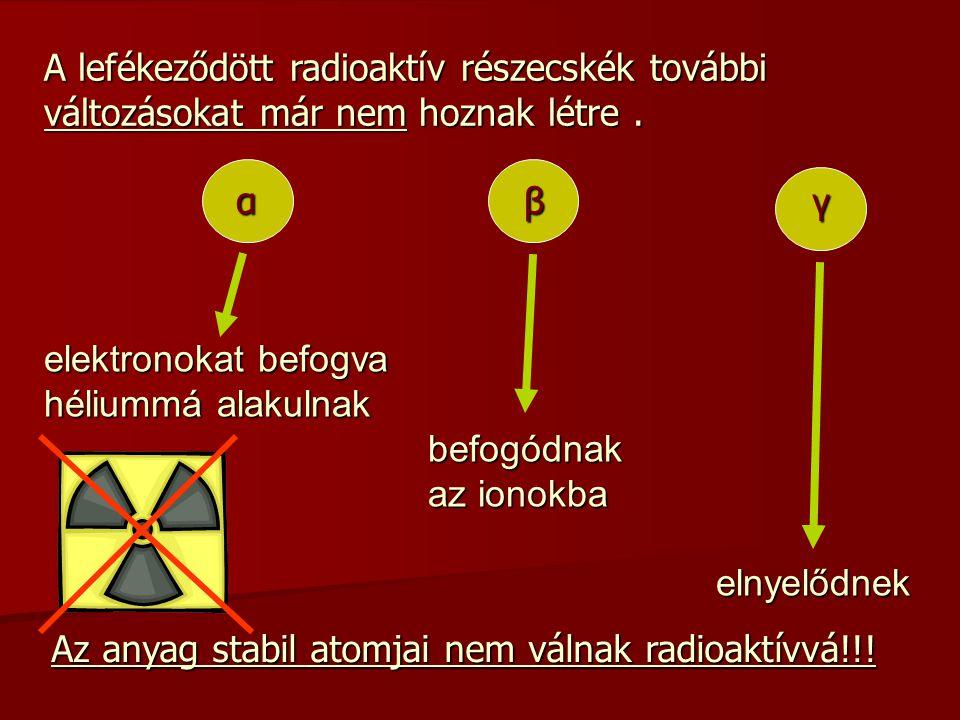 A lefékeződött radioaktív részecskék további változásokat már nem hoznak létre . α β γ