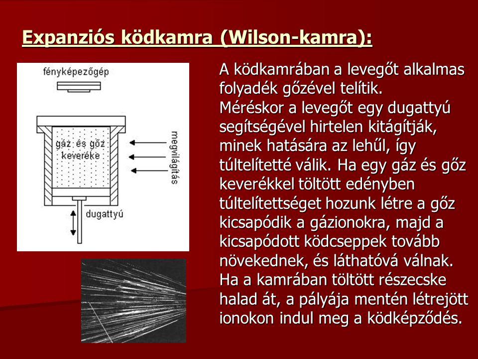 Expanziós ködkamra (Wilson-kamra):