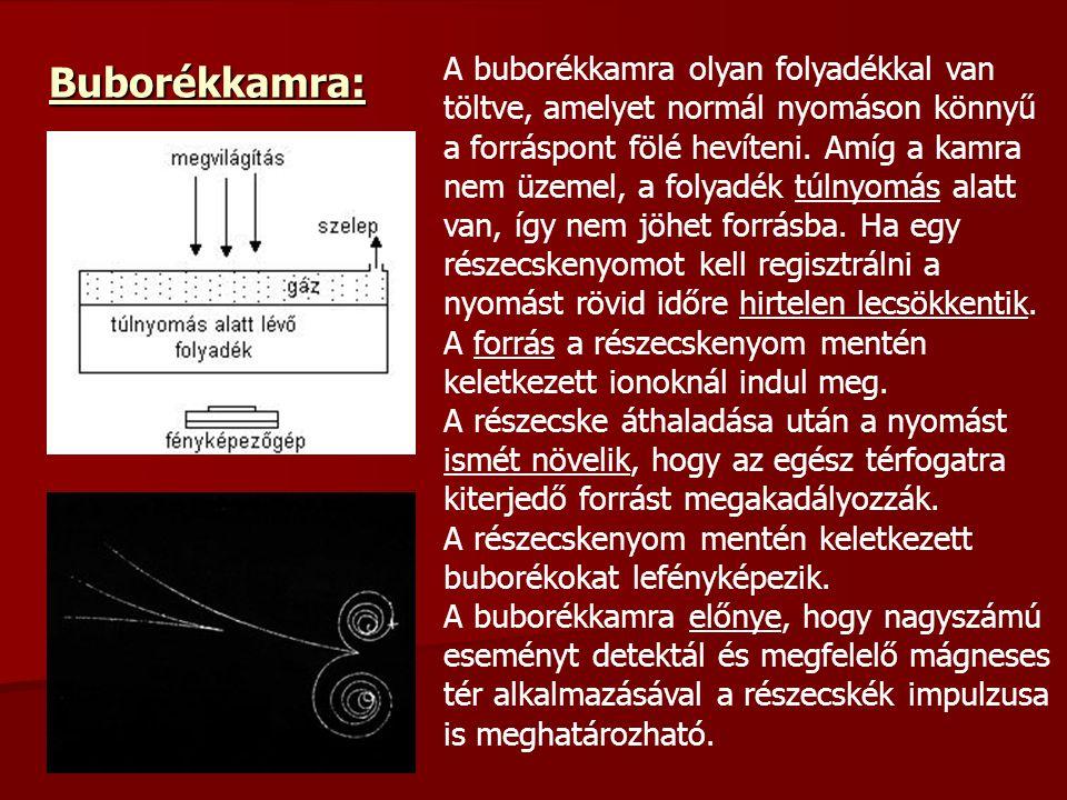 A buborékkamra olyan folyadékkal van töltve, amelyet normál nyomáson könnyű a forráspont fölé hevíteni. Amíg a kamra nem üzemel, a folyadék túlnyomás alatt van, így nem jöhet forrásba. Ha egy részecskenyomot kell regisztrálni a nyomást rövid időre hirtelen lecsökkentik. A forrás a részecskenyom mentén keletkezett ionoknál indul meg. A részecske áthaladása után a nyomást ismét növelik, hogy az egész térfogatra kiterjedő forrást megakadályozzák. A részecskenyom mentén keletkezett buborékokat lefényképezik. A buborékkamra előnye, hogy nagyszámú eseményt detektál és megfelelő mágneses tér alkalmazásával a részecskék impulzusa is meghatározható.