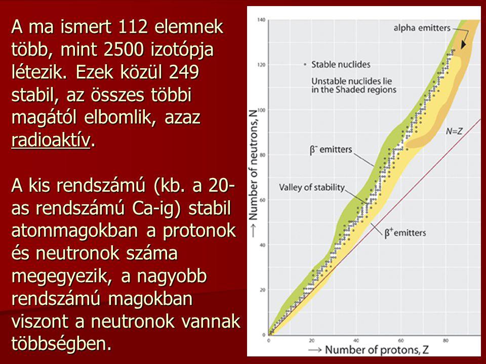 A ma ismert 112 elemnek több, mint 2500 izotópja létezik