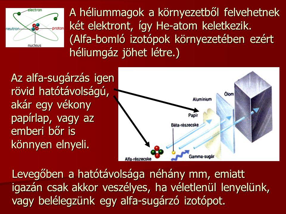 A héliummagok a környezetből felvehetnek két elektront, így He-atom keletkezik. (Alfa-bomló izotópok környezetében ezért héliumgáz jöhet létre.)