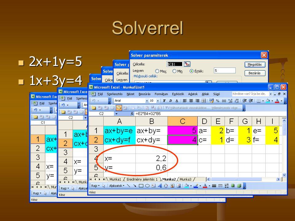 Solverrel 2x+1y=5 1x+3y=4