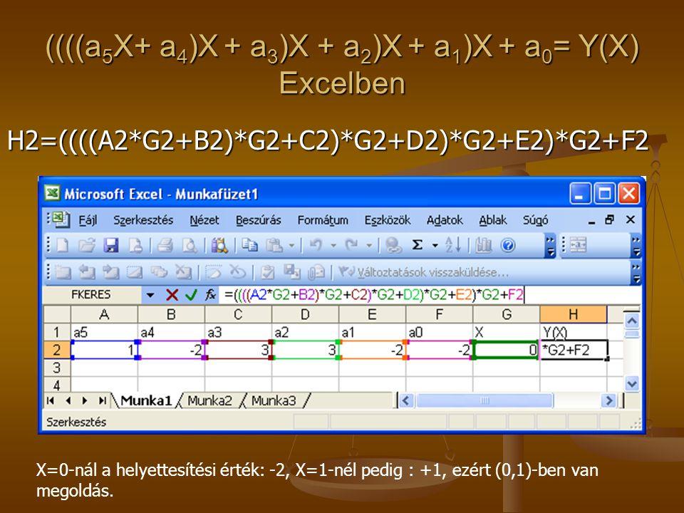 ((((a5X+ a4)X + a3)X + a2)X + a1)X + a0= Y(X) Excelben