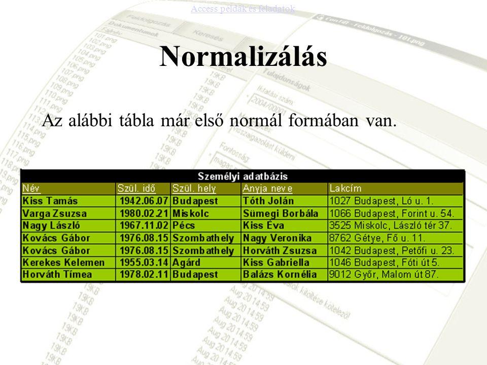 Normalizálás Az alábbi tábla már első normál formában van.