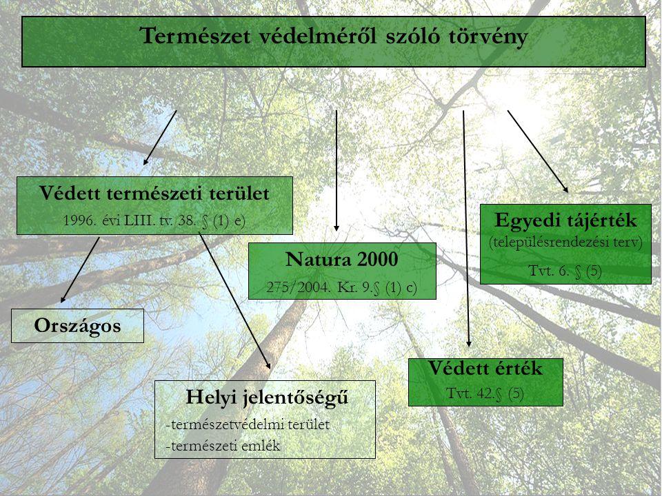 Természet védelméről szóló törvény Védett természeti terület