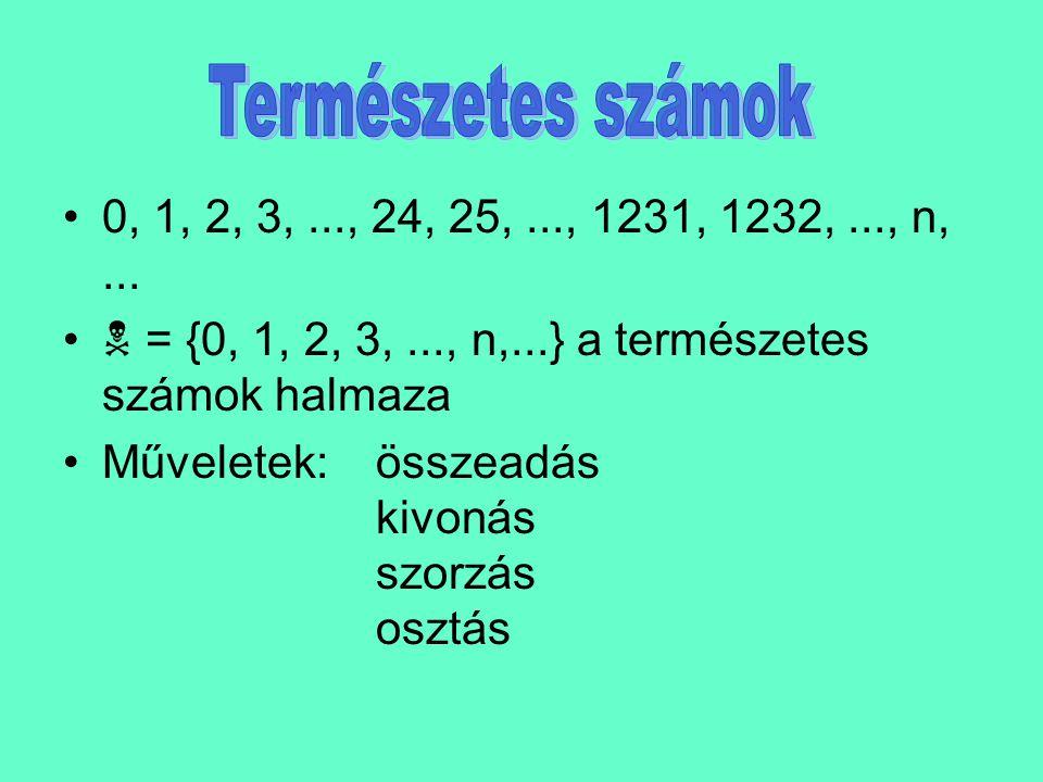 Természetes számok 0, 1, 2, 3, ..., 24, 25, ..., 1231, 1232, ..., n, ...  = {0, 1, 2, 3, ..., n,...} a természetes számok halmaza.