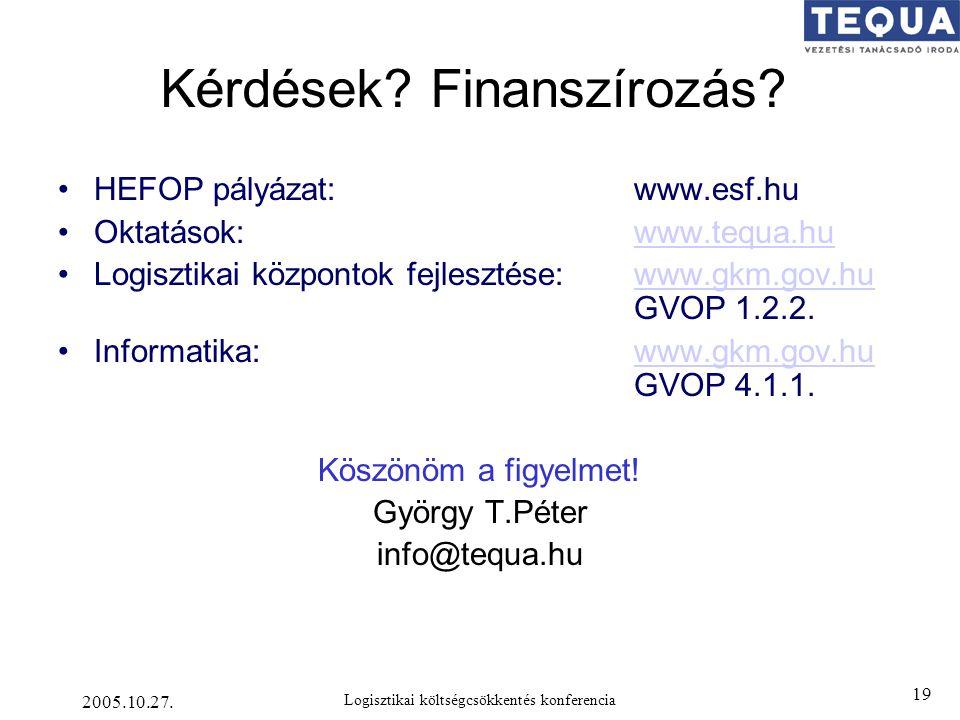 Kérdések Finanszírozás