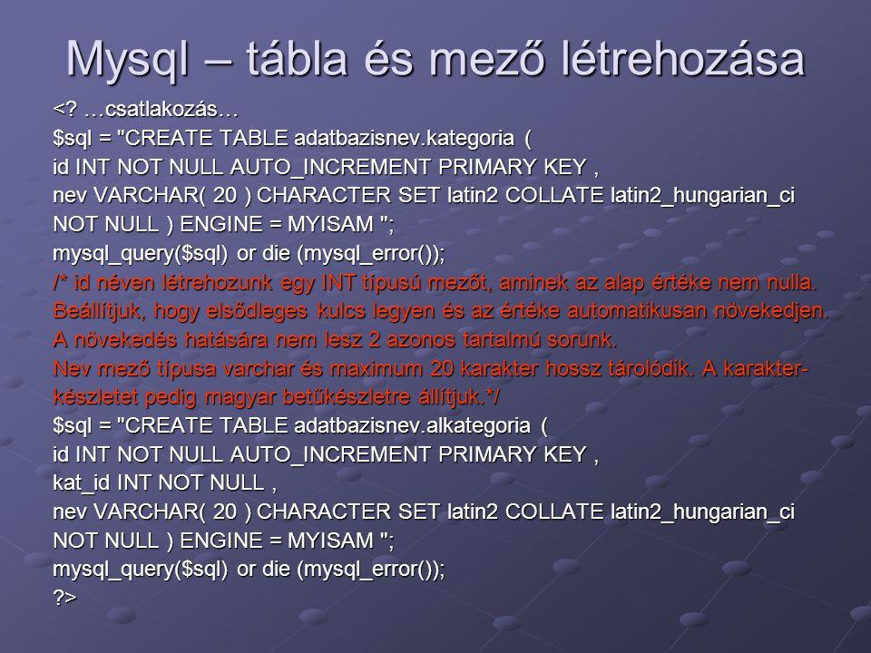 Mysql – tábla és mező létrehozása