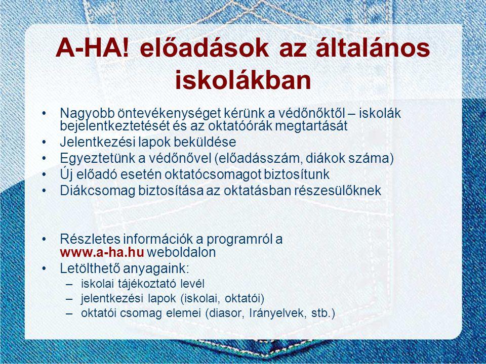 A-HA! előadások az általános iskolákban