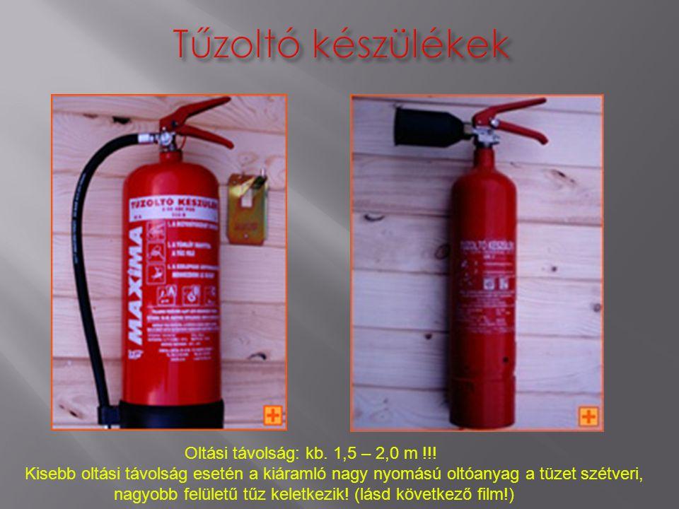 Tűzoltó készülékek Oltási távolság: kb. 1,5 – 2,0 m !!!