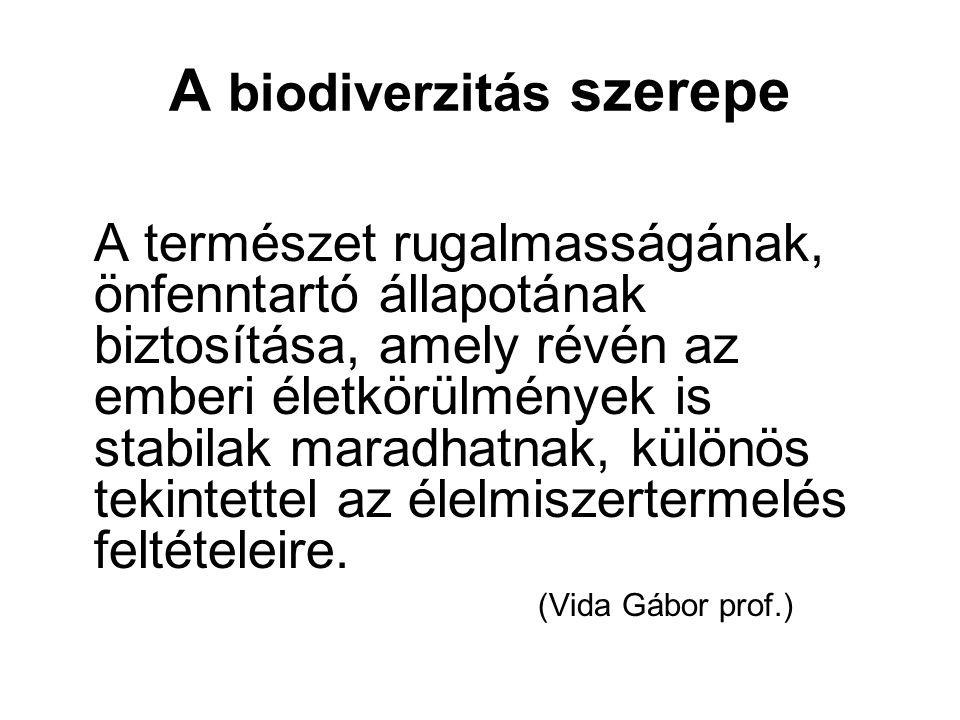 A biodiverzitás szerepe