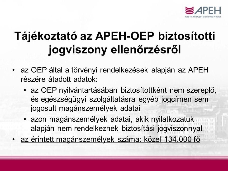 Tájékoztató az APEH-OEP biztosítotti jogviszony ellenőrzésről