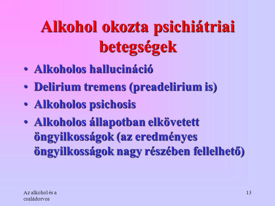 Alkohol okozta psichiátriai betegségek