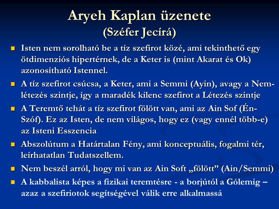 Aryeh Kaplan üzenete (Széfer Jecírá)