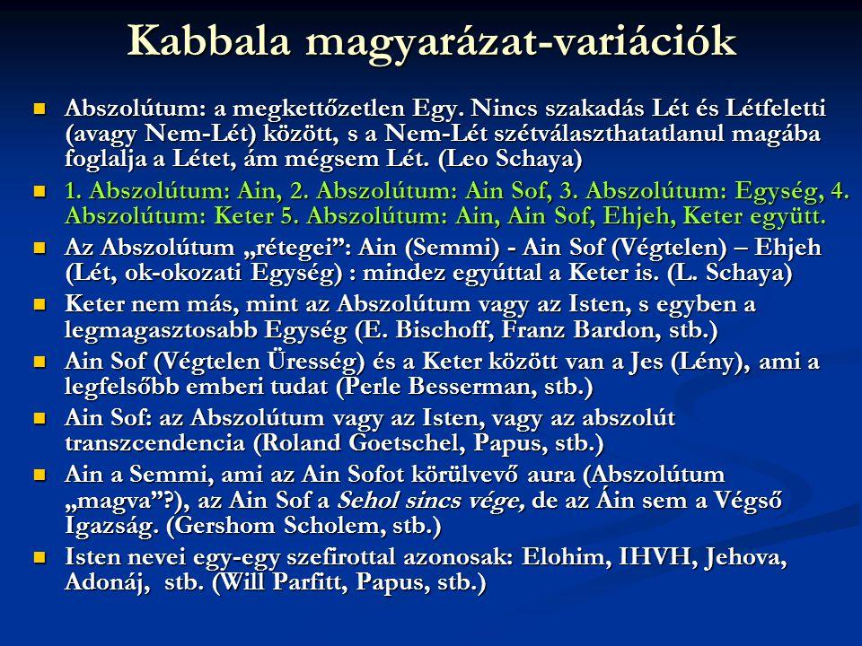 Kabbala magyarázat-variációk
