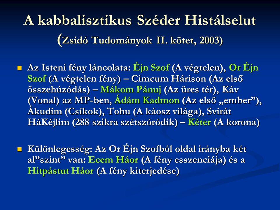 A kabbalisztikus Széder Histálselut (Zsidó Tudományok II. kötet, 2003)