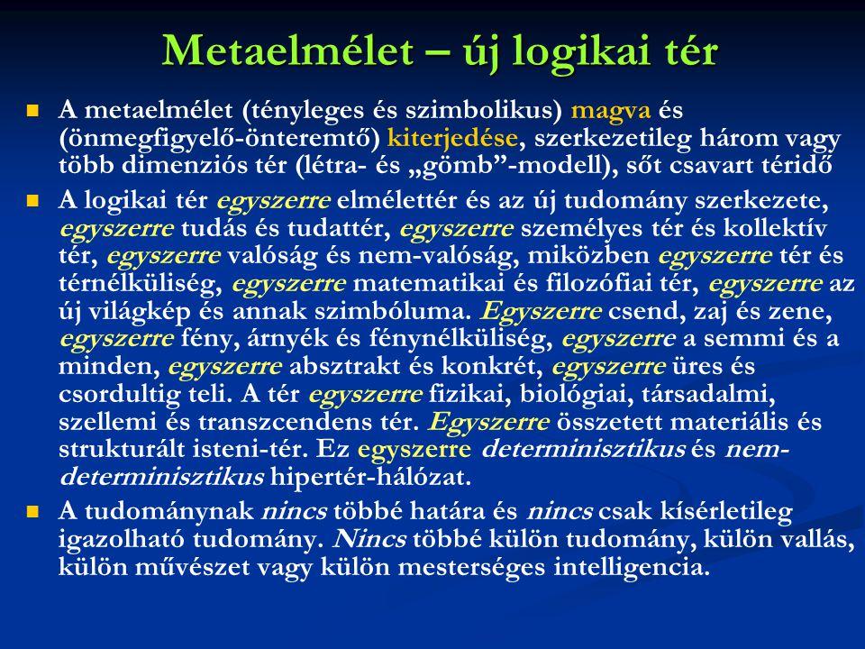 Metaelmélet – új logikai tér