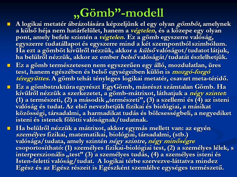 """""""Gömb -modell"""