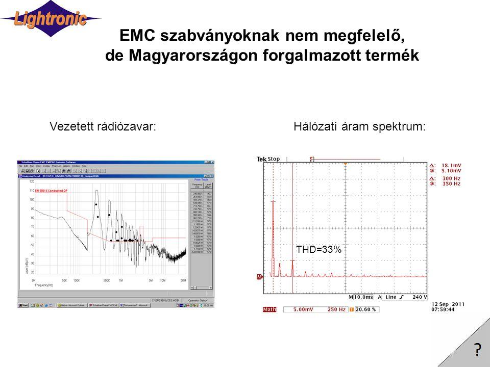 EMC szabványoknak nem megfelelő, de Magyarországon forgalmazott termék
