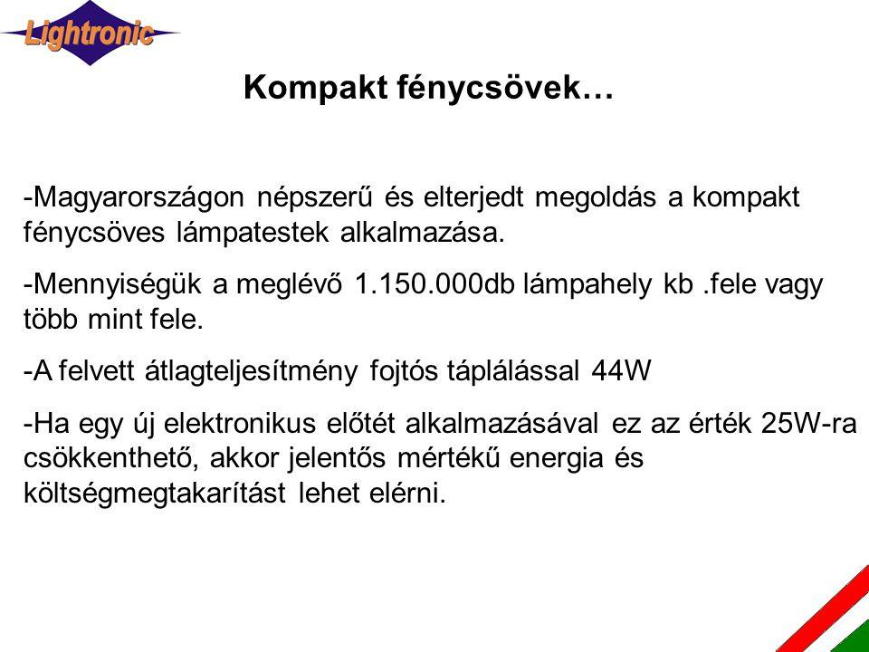 Kompakt fénycsövek… Magyarországon népszerű és elterjedt megoldás a kompakt fénycsöves lámpatestek alkalmazása.