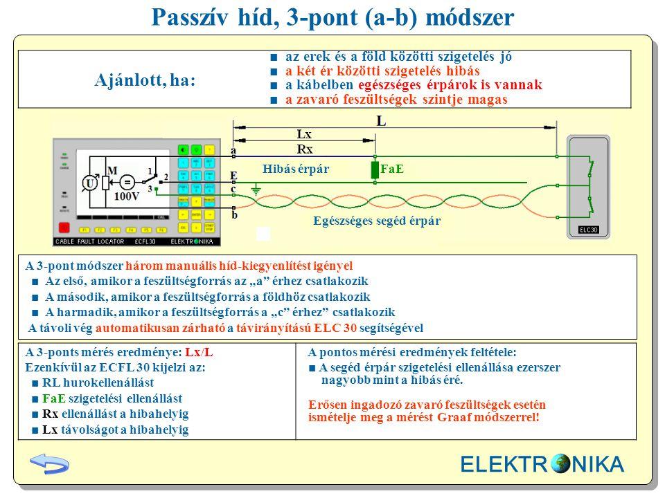 Passzív híd, 3-pont (a-b) módszer