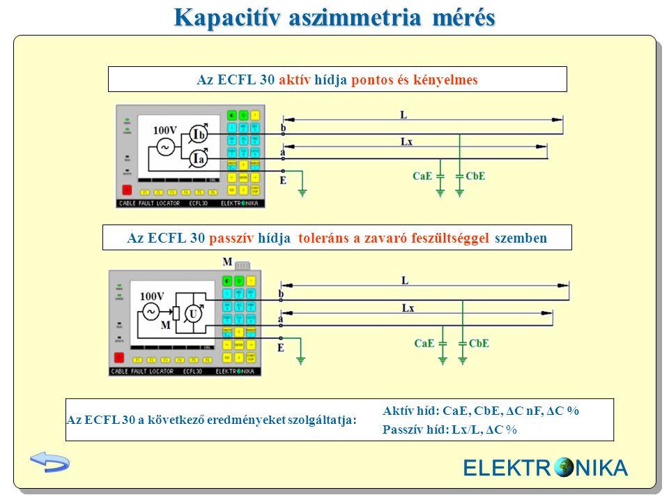Kapacitív aszimmetria mérés