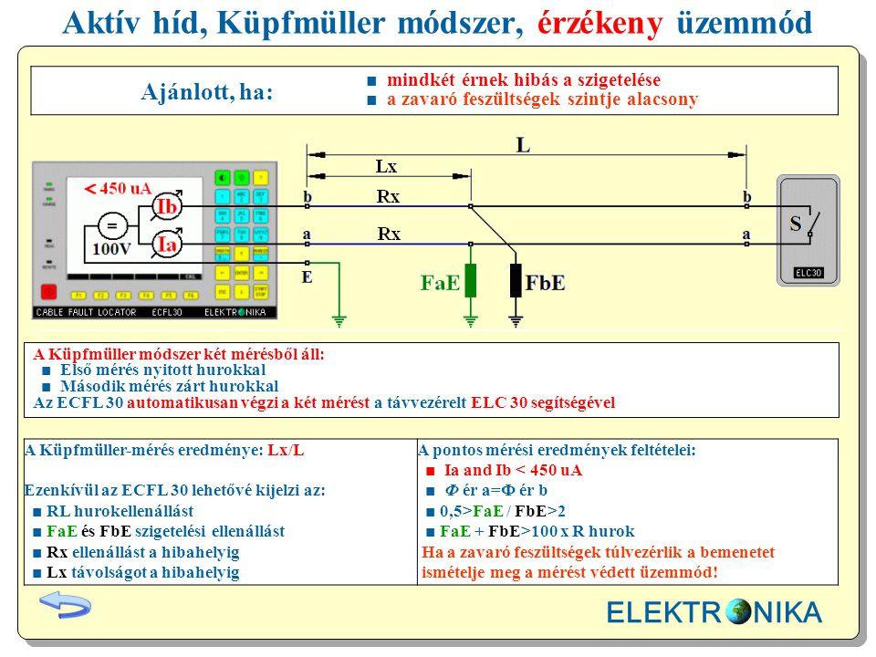 Aktív híd, Küpfmüller módszer, érzékeny üzemmód