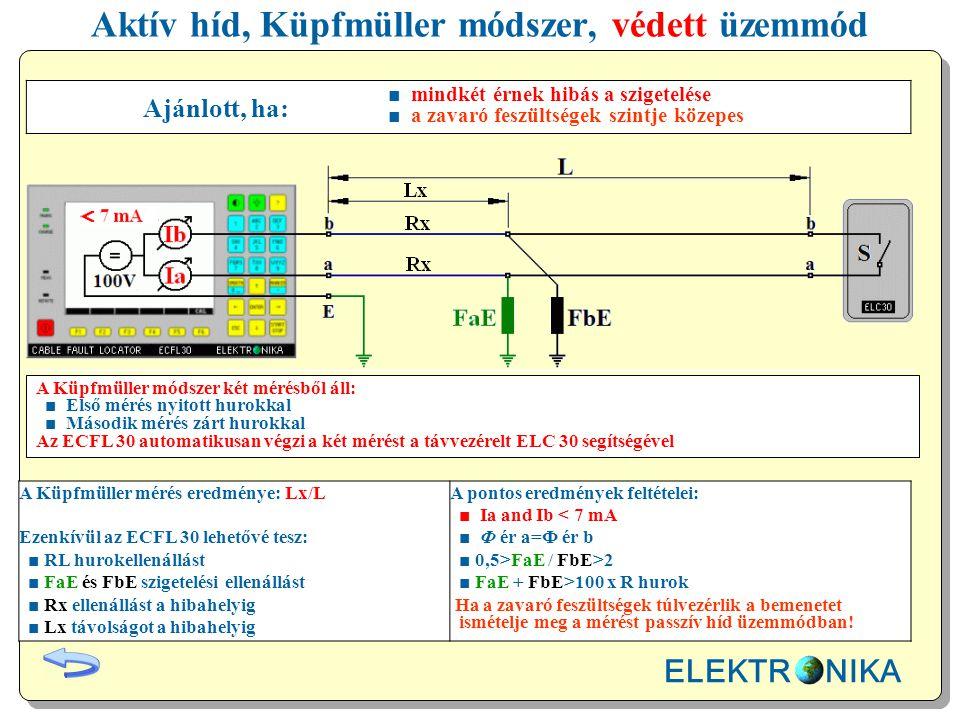 Aktív híd, Küpfmüller módszer, védett üzemmód