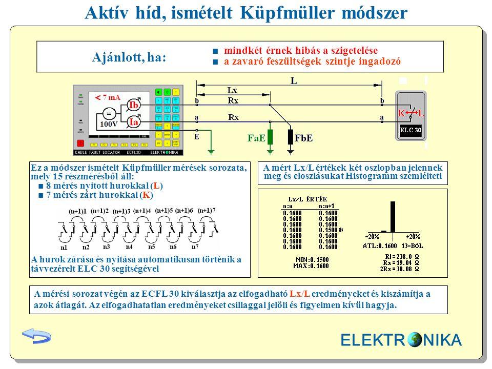 Aktív híd, ismételt Küpfmüller módszer