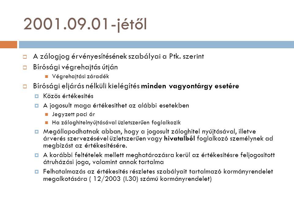 2001.09.01-jétől A zálogjog érvényesítésének szabályai a Ptk. szerint