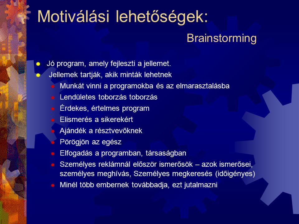 Motiválási lehetőségek: Brainstorming