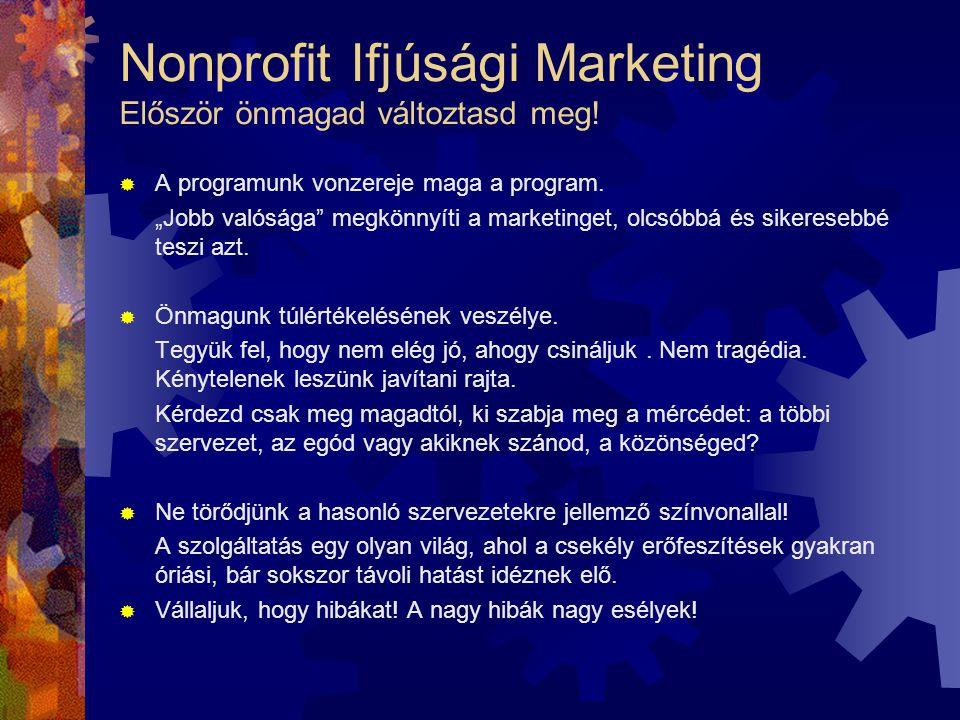 Nonprofit Ifjúsági Marketing Először önmagad változtasd meg!