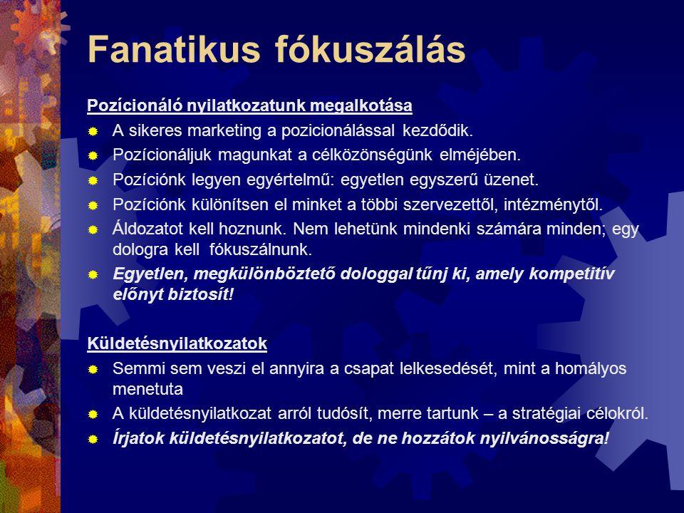 Fanatikus fókuszálás Pozícionáló nyilatkozatunk megalkotása
