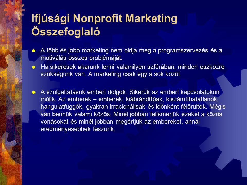 Ifjúsági Nonprofit Marketing Összefoglaló