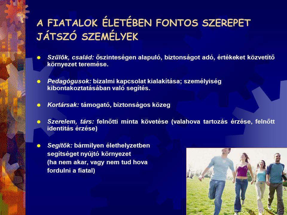 A FIATALOK ÉLETÉBEN FONTOS SZEREPET JÁTSZÓ SZEMÉLYEK