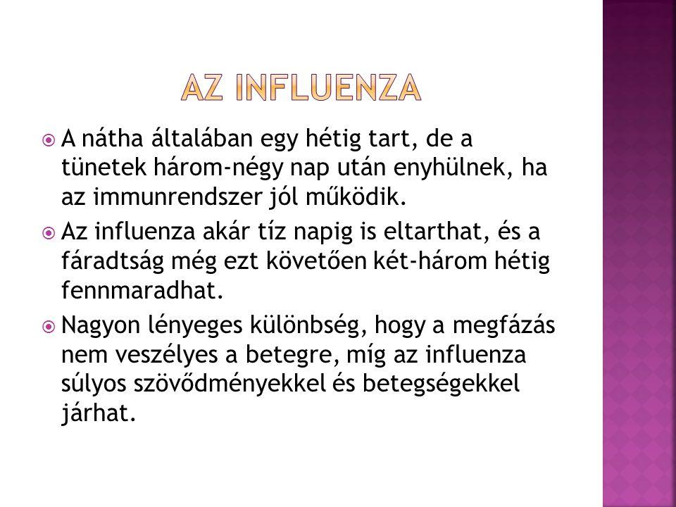 Az influenza A nátha általában egy hétig tart, de a tünetek három-négy nap után enyhülnek, ha az immunrendszer jól működik.
