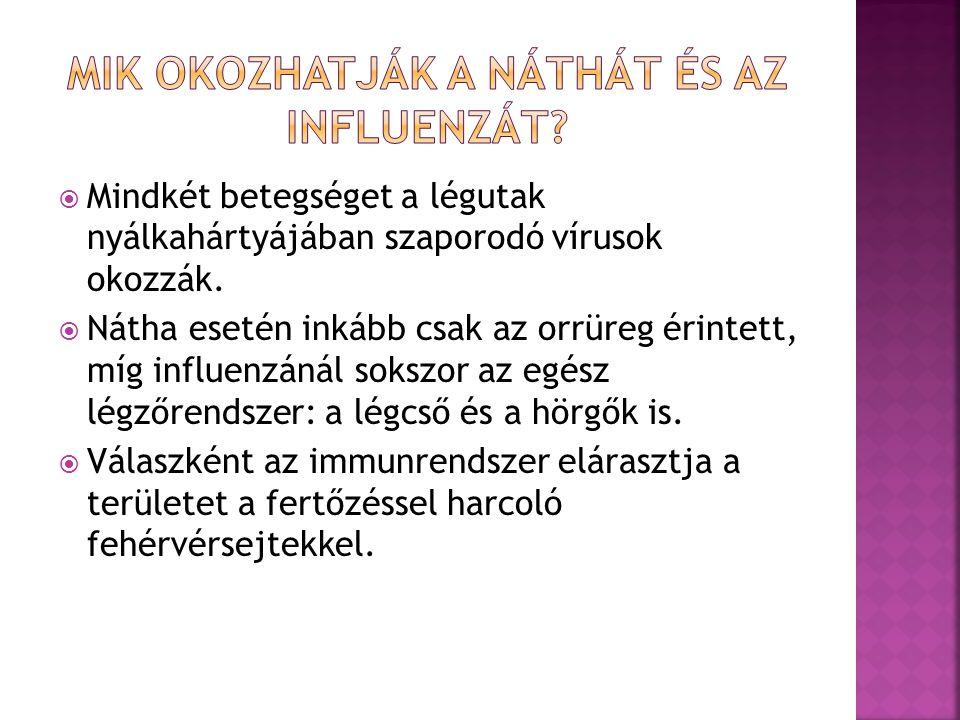 Mik okozhatják a náthát és az influenzát
