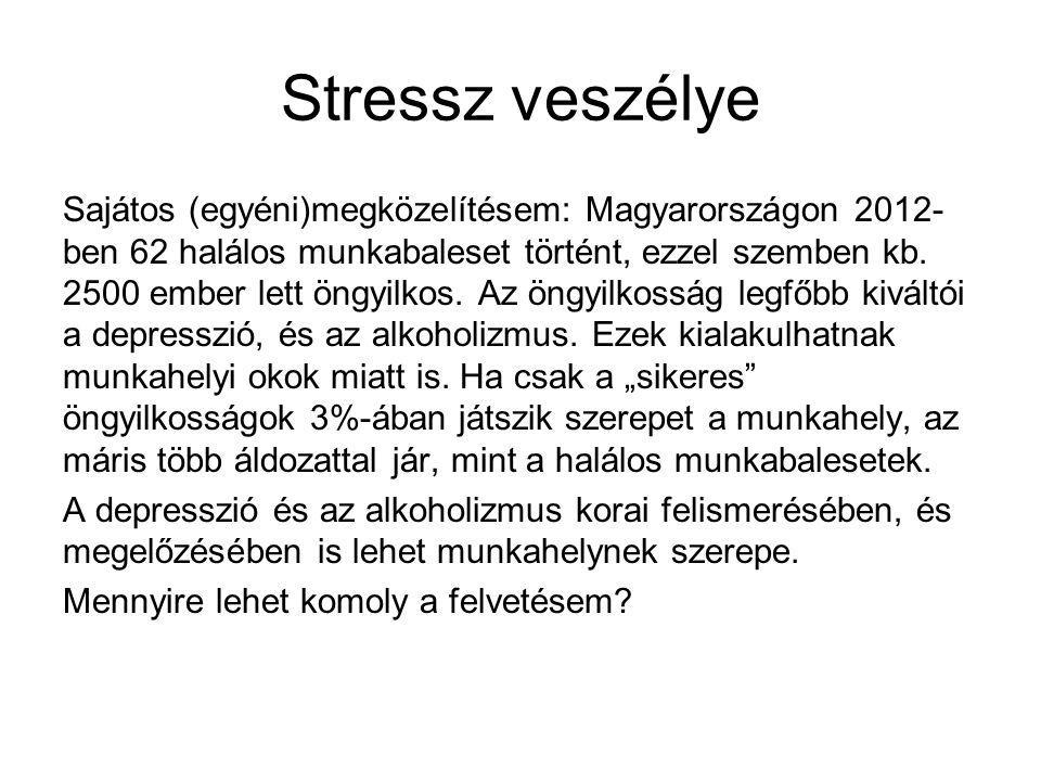 Stressz veszélye
