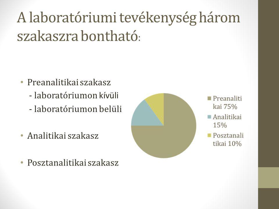 A laboratóriumi tevékenység három szakaszra bontható: