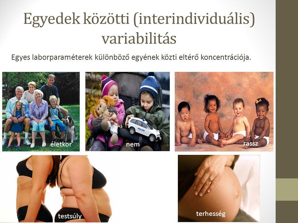Egyedek közötti (interindividuális) variabilitás