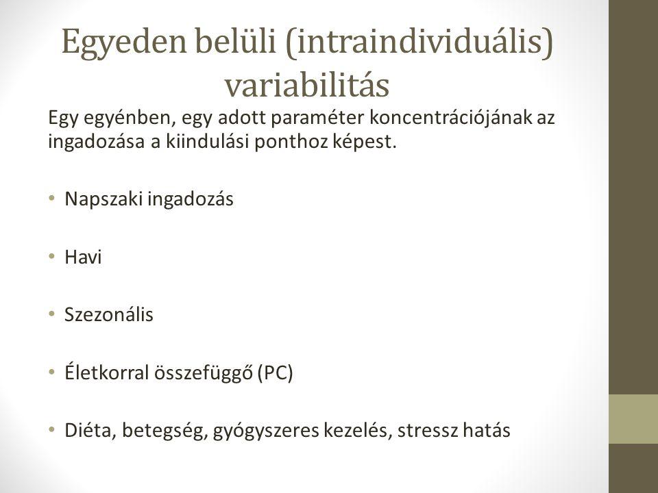 Egyeden belüli (intraindividuális) variabilitás
