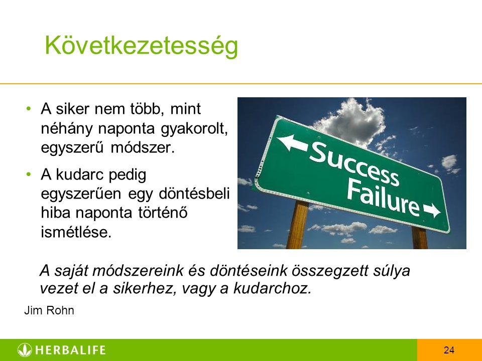 Következetesség A siker nem több, mint néhány naponta gyakorolt, egyszerű módszer.