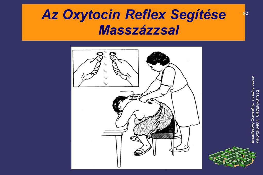 Az Oxytocin Reflex Segítése Masszázzsal