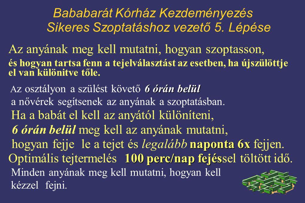 Bababarát Kórház Kezdeményezés Sikeres Szoptatáshoz vezető 5. Lépése