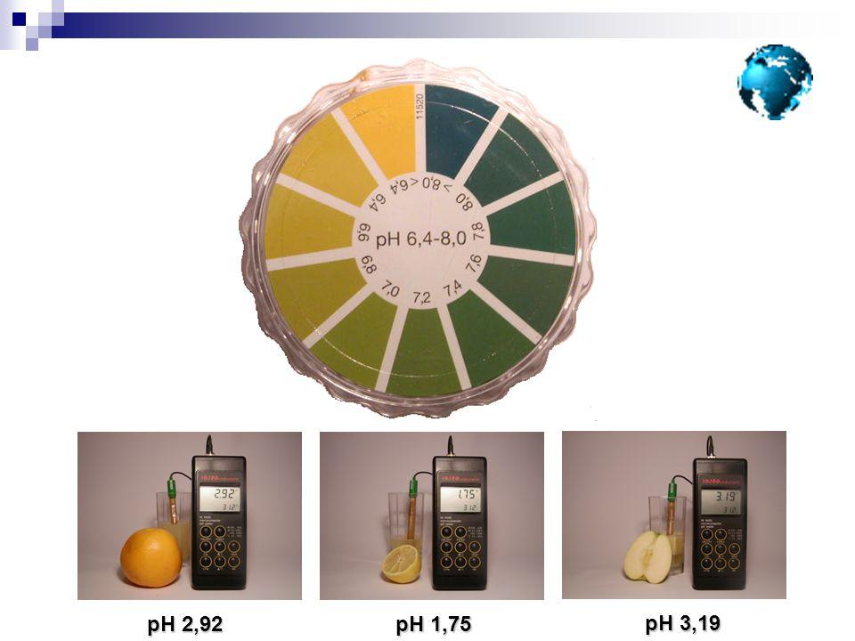 pH 3,19 pH 1,75 pH 2,92