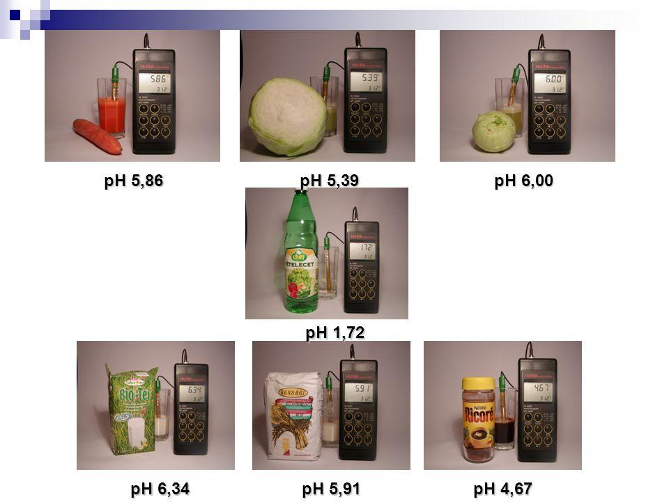 pH 5,86 pH 5,39 pH 6,00 pH 1,72 pH 5,91 pH 6,34 pH 4,67