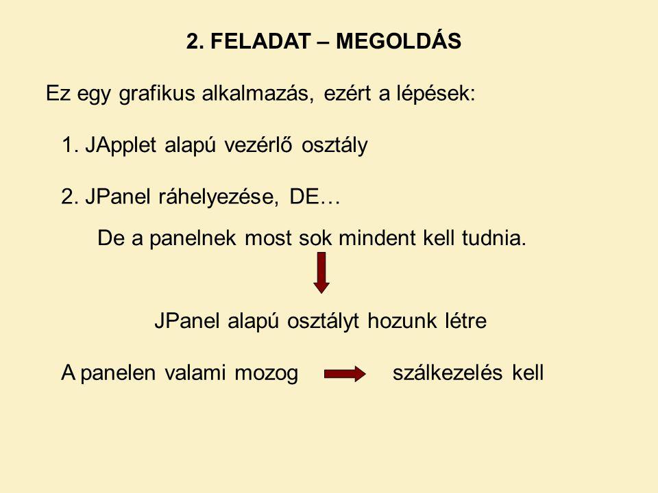 2. FELADAT – MEGOLDÁS Ez egy grafikus alkalmazás, ezért a lépések: 1. JApplet alapú vezérlő osztály.