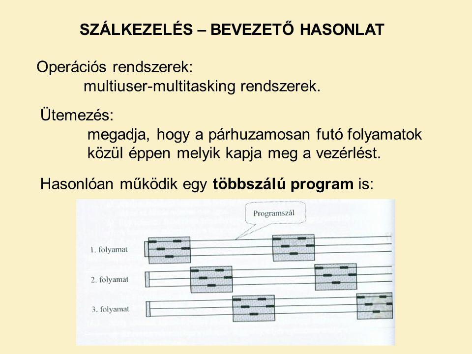 SZÁLKEZELÉS – BEVEZETŐ HASONLAT